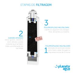 Filtro-Refil-Planeta-Agua-Prolux-G-para-Purificadores-de-Agua---Electrolux-PA21G-PA26G-e-PA31G-b